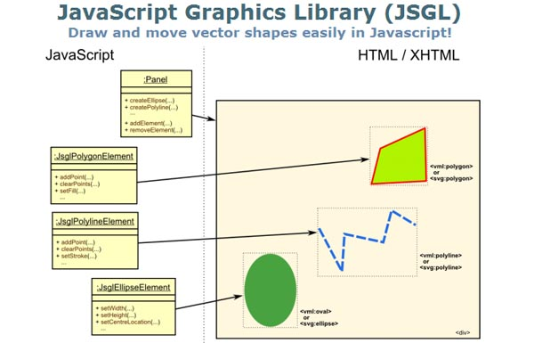 JavaScript Graphics Library For Draw & Animate Vector Shapes: JSGL