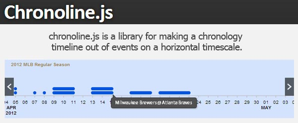 Chronoline.js : JavaScript Library For Display Graphical Timeline Of Events