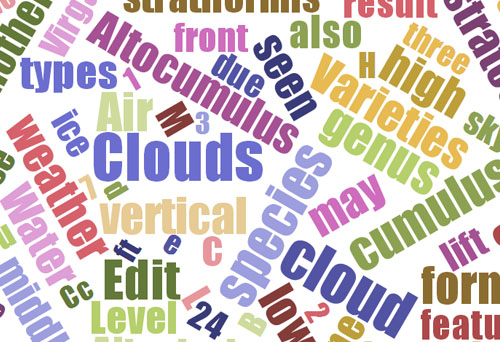 D3-Cloud: Word Clouds With JavaScript and HTML5