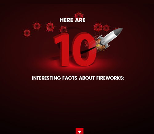 Buy Fireworks One Page Website Design