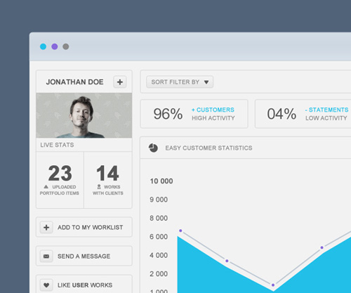 User Interface Dashboard