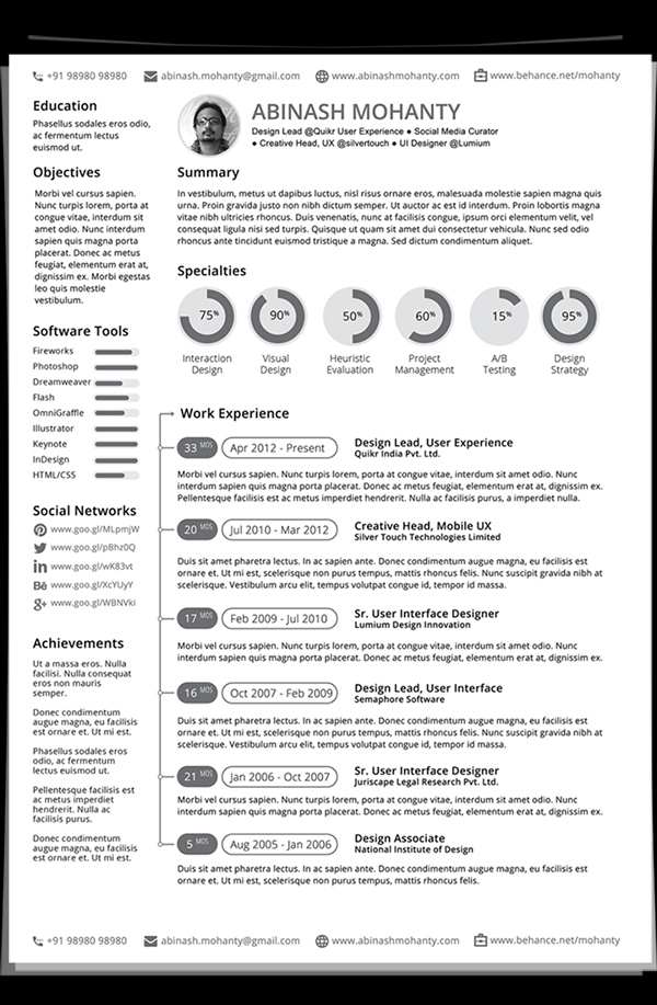 Resume Templates For Free resume templates Free Minimal Resumecv Template