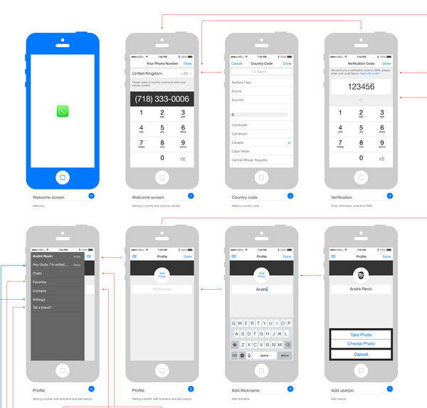 Free iOS 8 iPhone Wireframe Mockup for Prototyping
