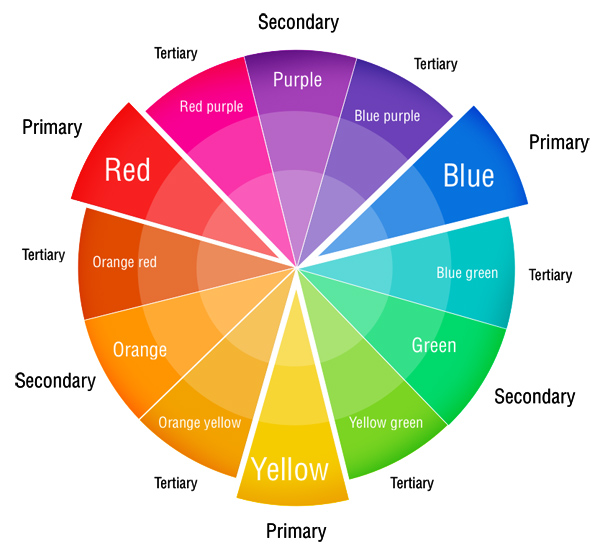Learn Colors - Color wheel