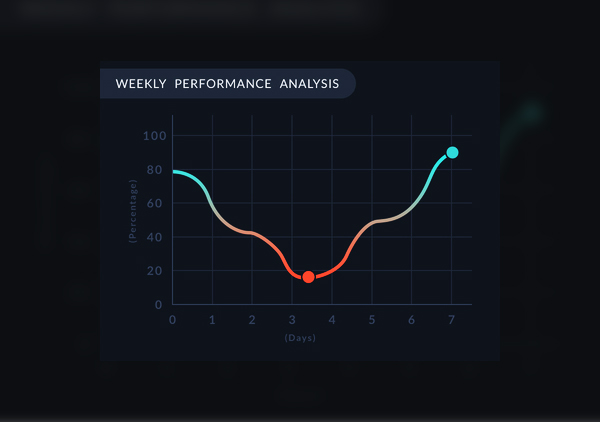 Free PSD Analytics Chart