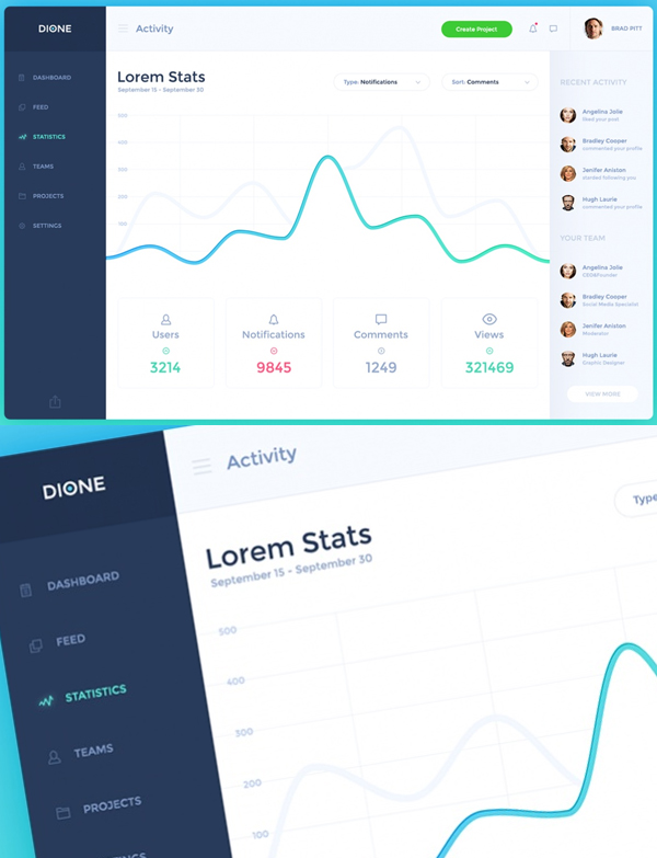 Free Dione Dashboard PSD Template