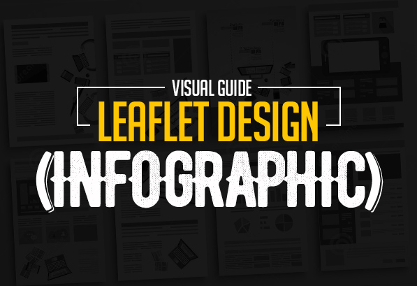 The Periodic Table of Leaflet Design (Infographic) – A Visual Guide to Designing the Perfect Leaflet