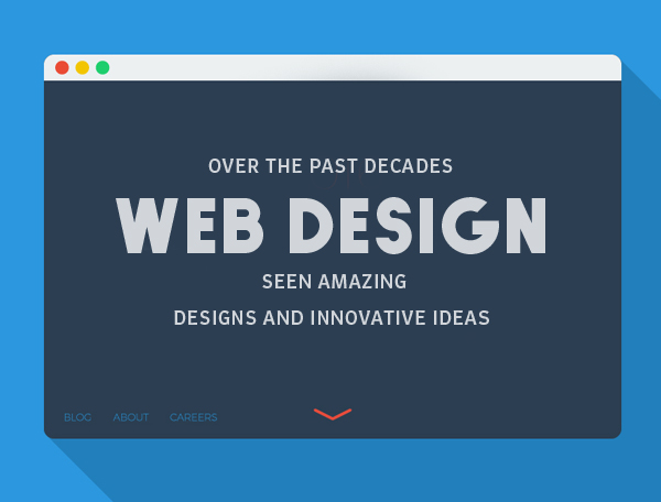 web design trends in 2016 articles graphic design junction