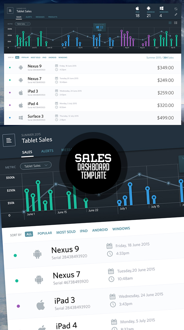 Free Sales Dashboard UI Template (PSD)