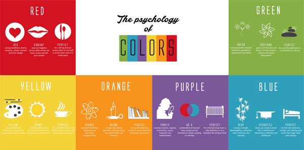 Color in Any Given Situation