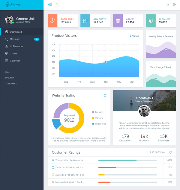 Free Smart Admin Dashboard UI PSD Template