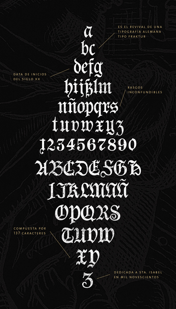 Egocentrica fonts and letters