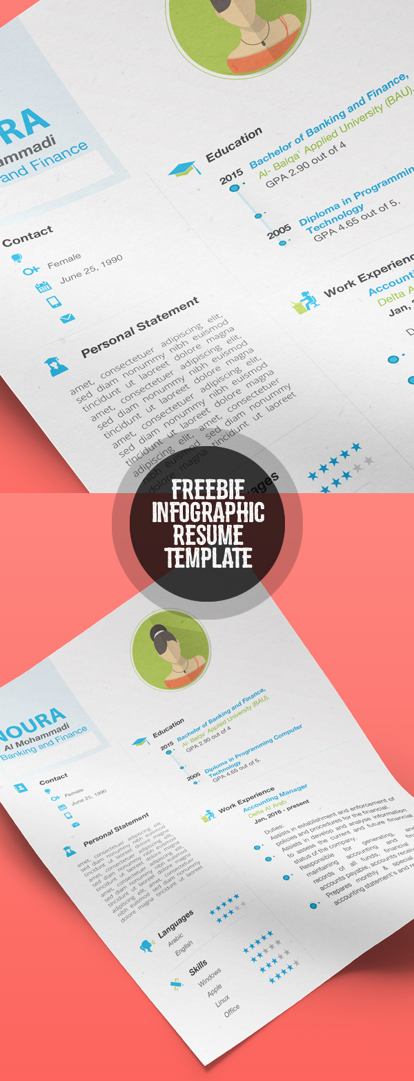 Infographic cover letter template
