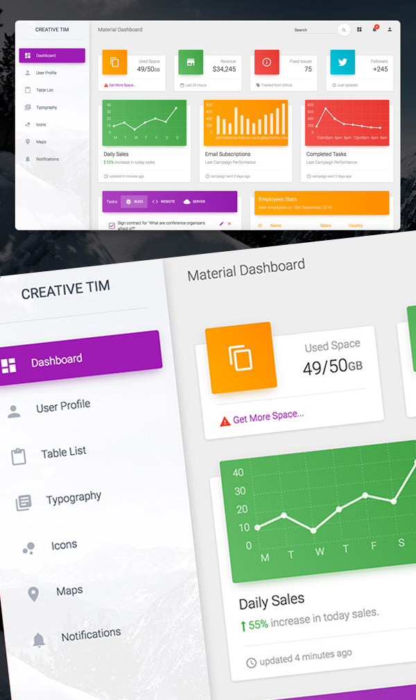 Material Dashboard - Free Bootstrap Material Admin
