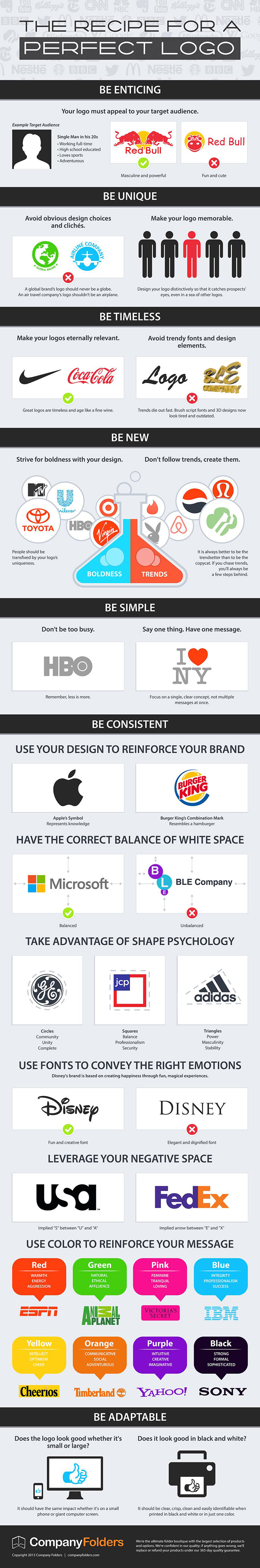 Perfect Logo Design Tips