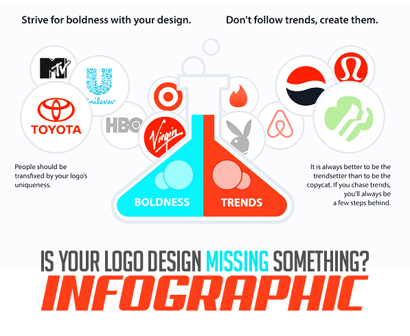 Is Your Logo Design Missing Something? (The Answer Is Yes)