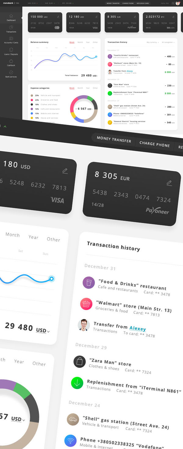 Free Dashboard Web Template of Monobank