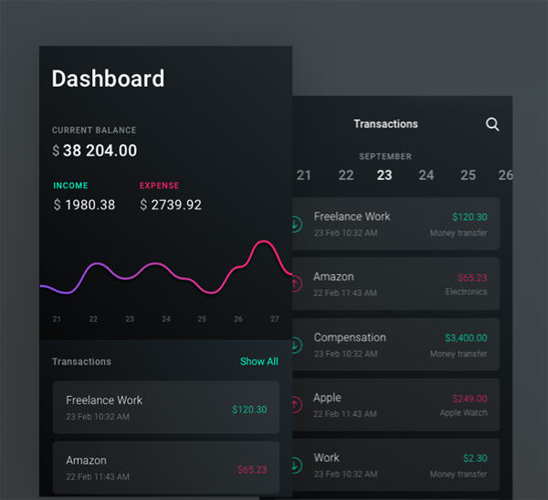 Free Finance Ui Kit Sketch