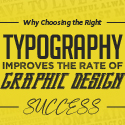 Post Thumbnail of Why Choosing the Right Typography Improves the Rate of Graphic Design Success
