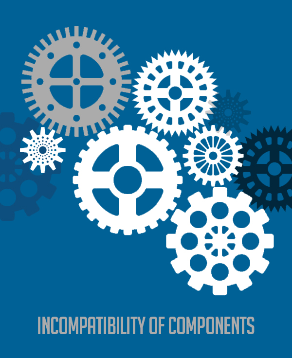 Incompatibility of components