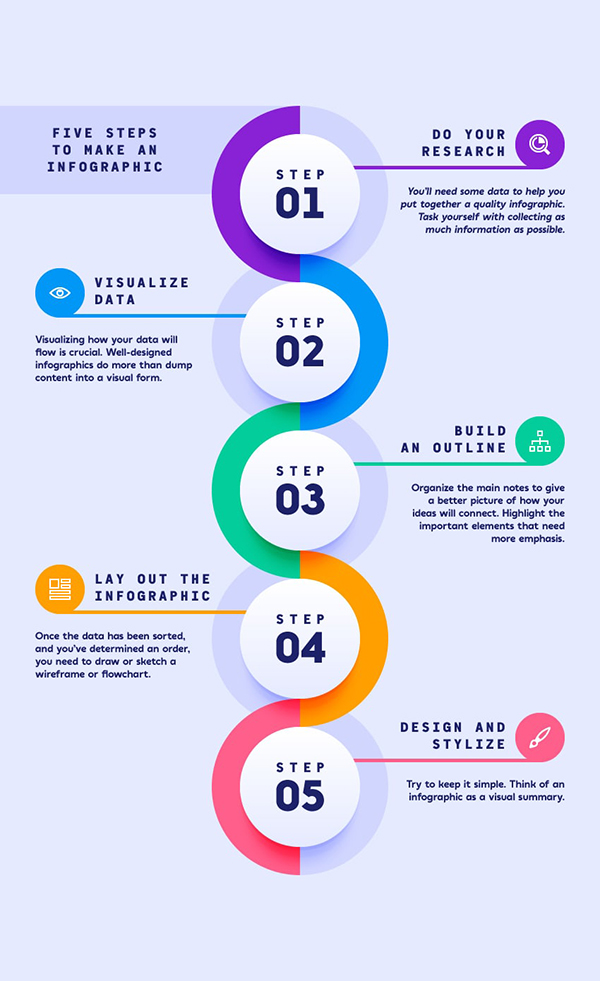 How to Create a Vector Infographic Template in Illustrator