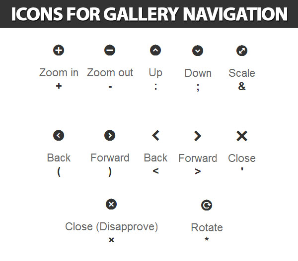 Icons for gallery navigation