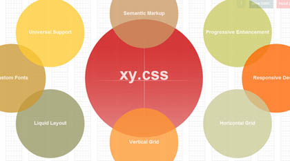 xyCSS: Lightwidht CSS Template For Responsive Design