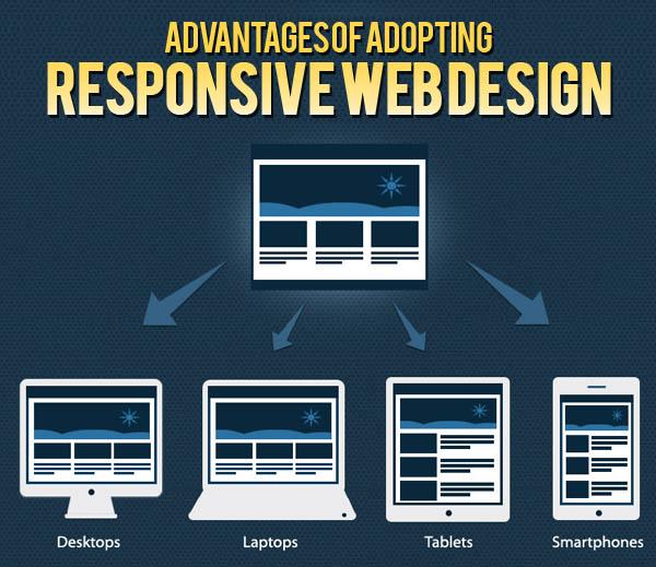 Advantages of adopting responsive web design