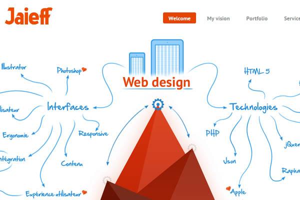 Inspiring Webdesign Trends 2013-17