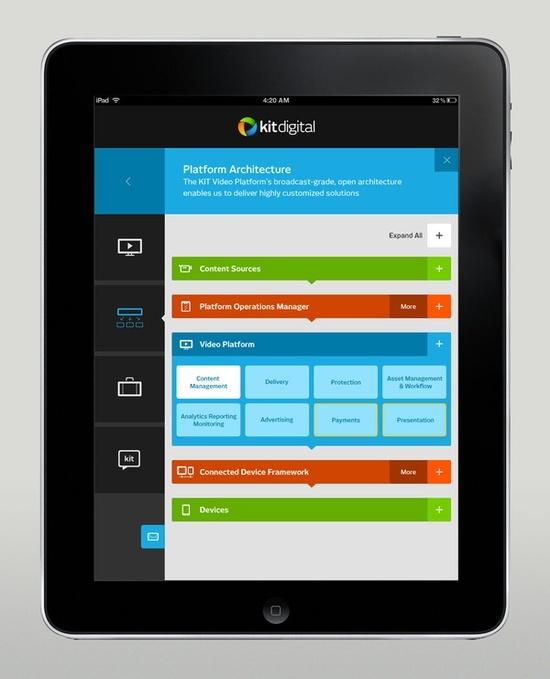 Flat UI Design (Web Design) Example