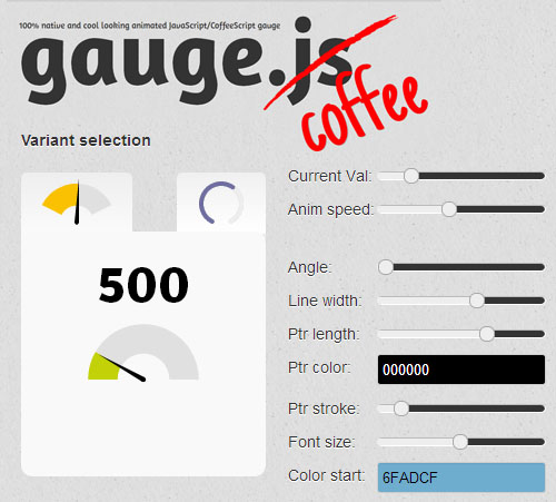 Gauge.js: Animated Gauges With HTML5 Canvas