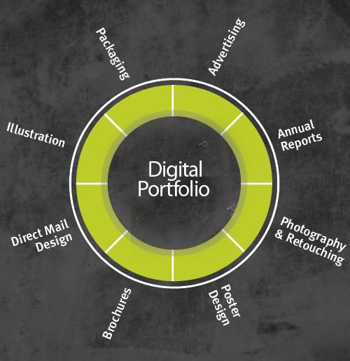 Digital portfolio graphic design