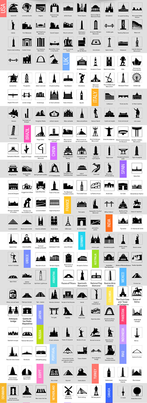 250 Free World Monuments Icon Pack