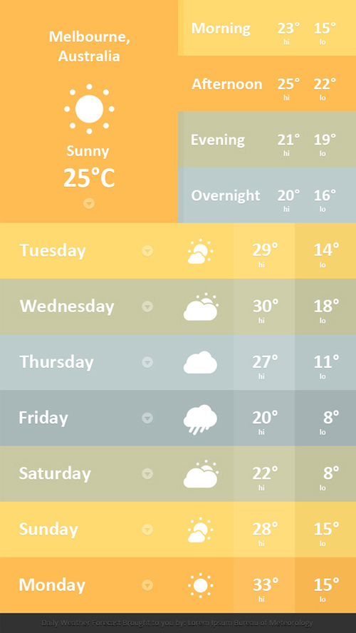 Create a Mobile Weather App Interface in Photoshop