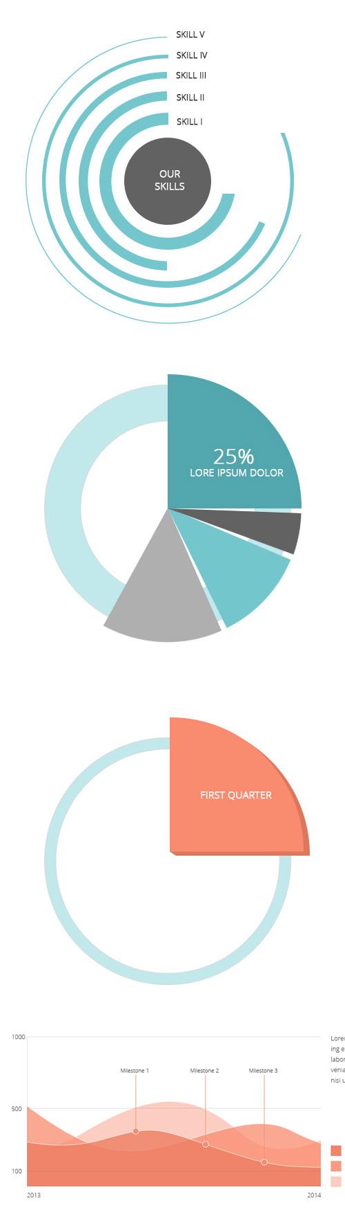 Chart concepts PSD