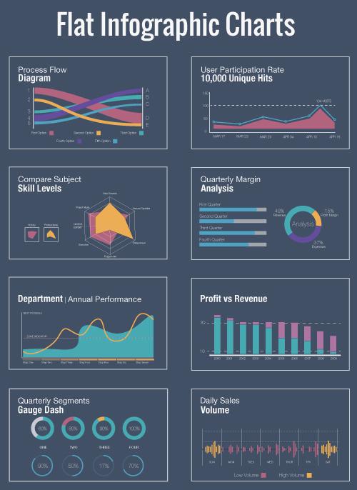 Flat Infographic Charts