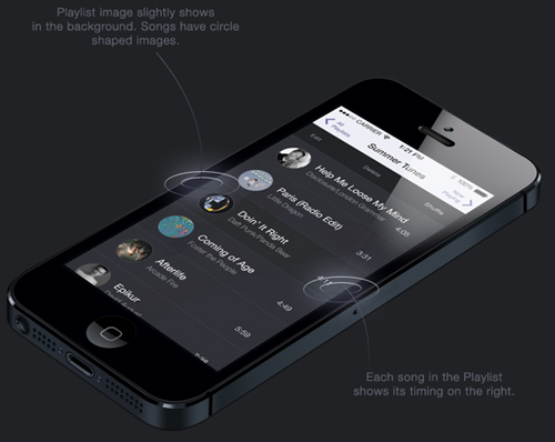 Amazing Mobile App UI Designs with Ultimate User Experience - 4