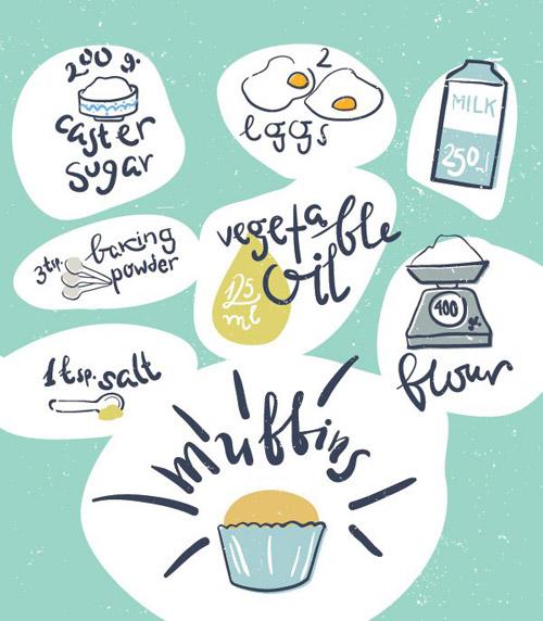 Muffin Recipe Vector Graphic