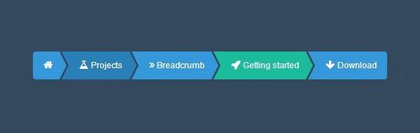 Website breadcrumb trail matrix