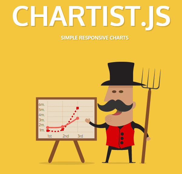 Simple Responsive Charts - CHARTIST.JS