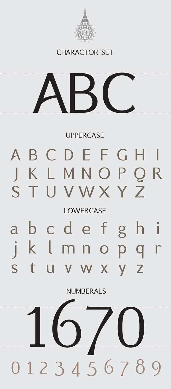 BSRU Bansomdej fonts and letters