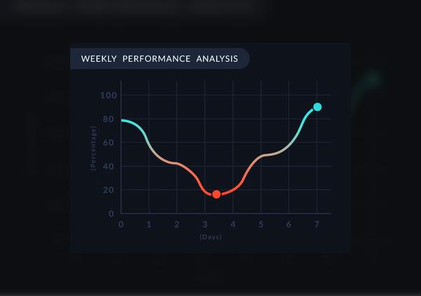 Free PSD Analytics Chart