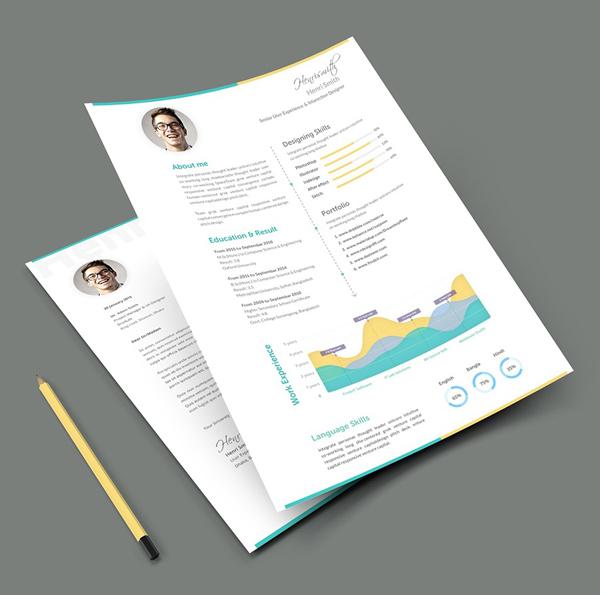 Smart CV / Resume PSD Template