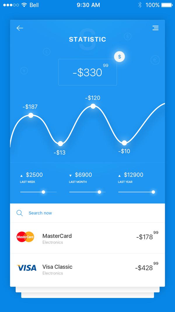 Free Statistics App UI PSD Template