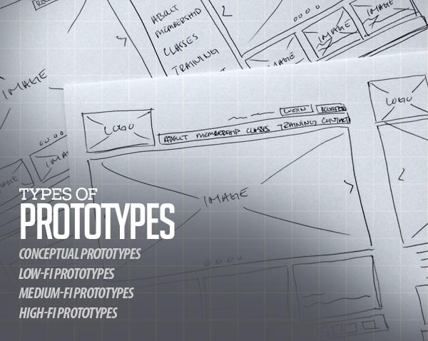 Types of prototypes