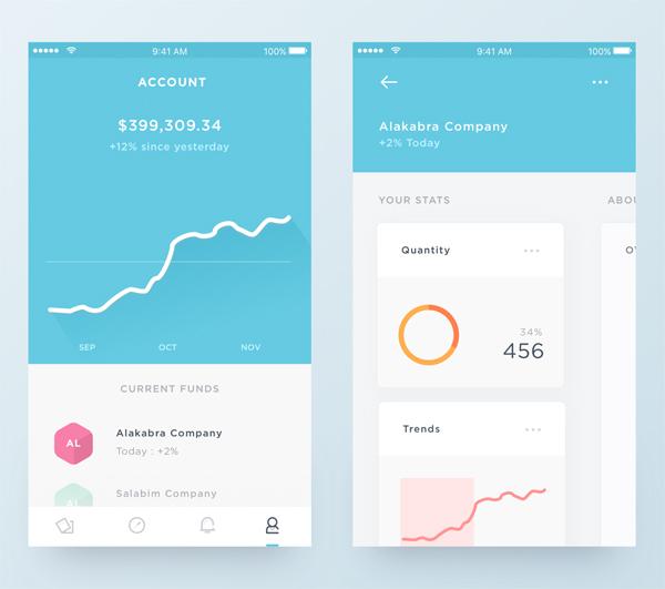Free Trading iOS App