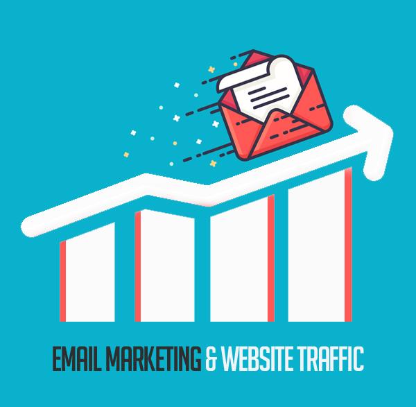Email Marketing & Website Traffic