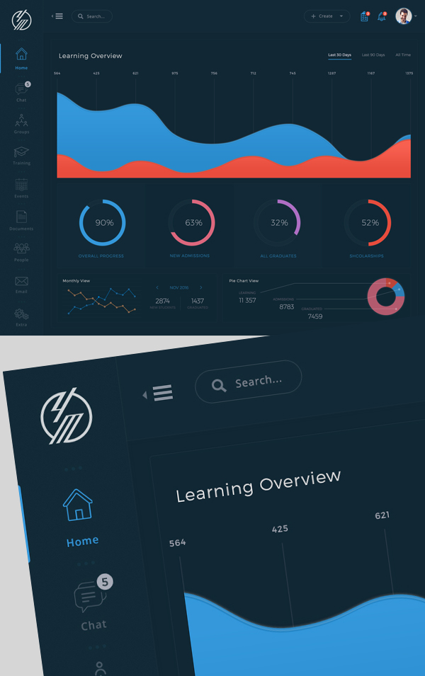 Free Conceptual LMS Dashboard PSD Template