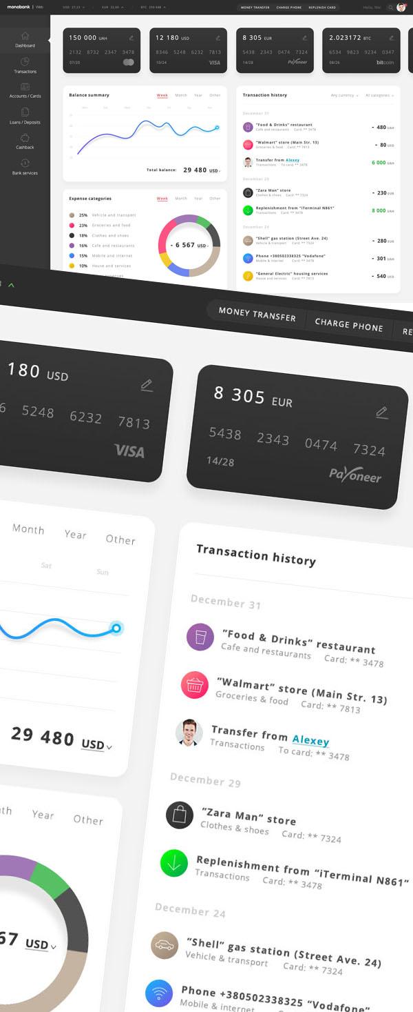 Free Dashboard Web Template of Monobank