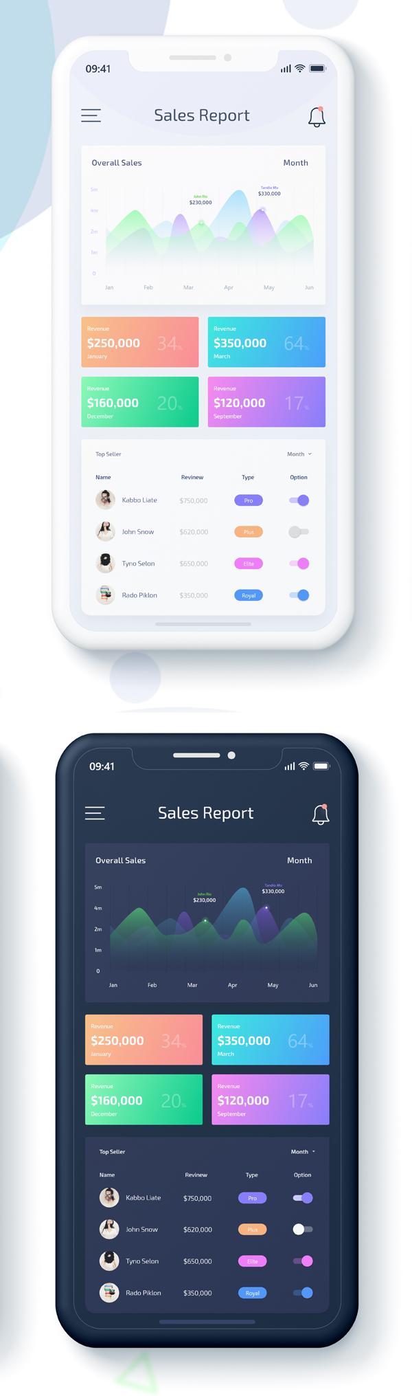 Free Sales Data Report Mobile App UI